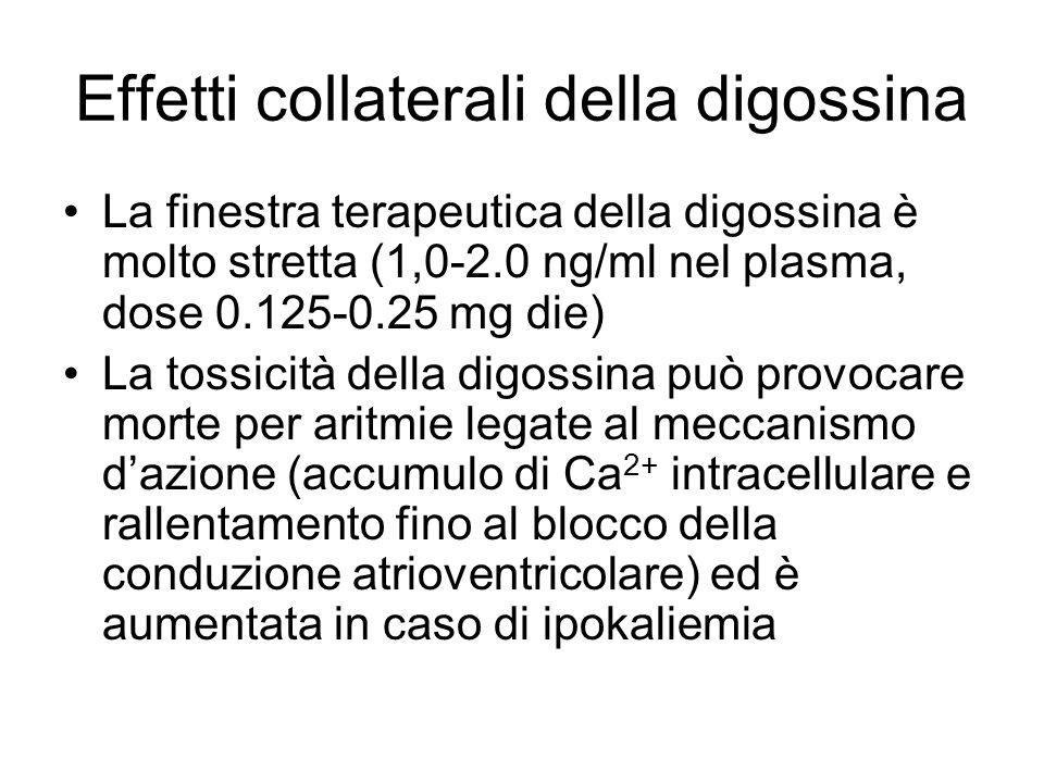 Effetti collaterali della digossina La finestra terapeutica della digossina è molto stretta (1,0-2.0 ng/ml nel plasma, dose 0.125-0.25 mg die) La toss