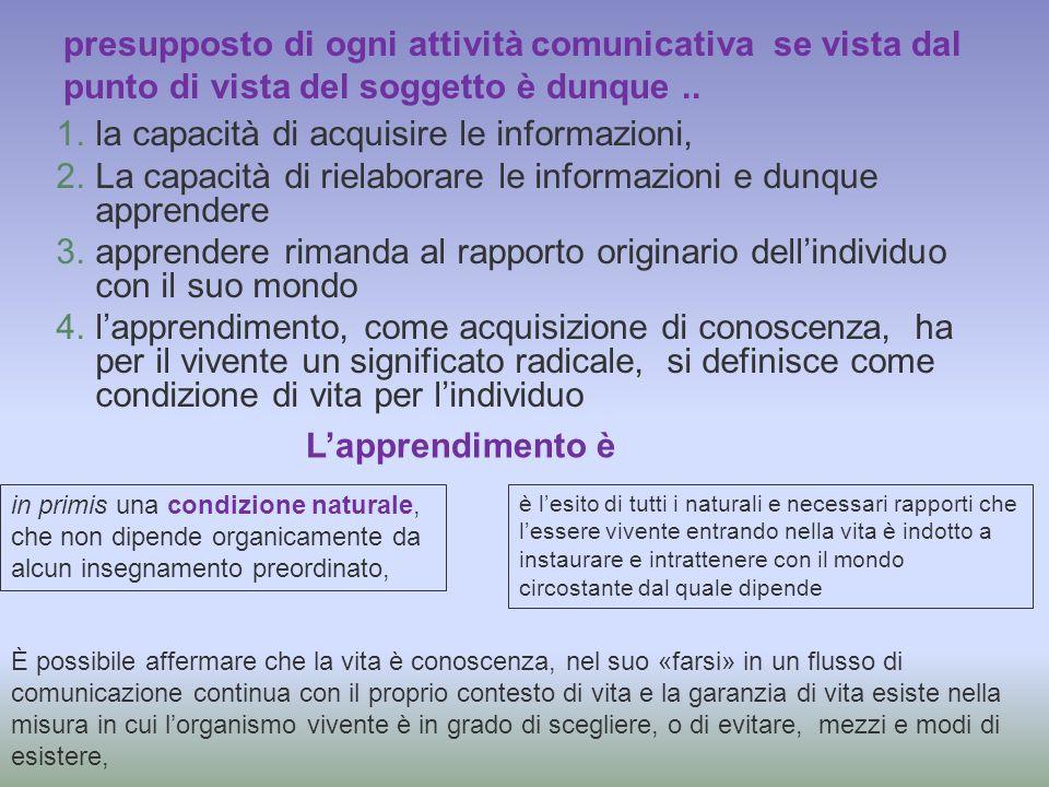 presupposto di ogni attività comunicativa se vista dal punto di vista del soggetto è dunque.. 1.la capacità di acquisire le informazioni, 2.La capacit