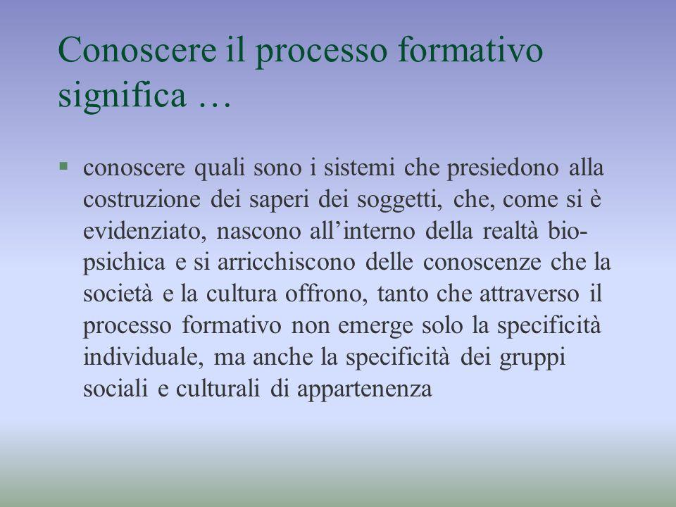 Conoscere il processo formativo significa … §conoscere quali sono i sistemi che presiedono alla costruzione dei saperi dei soggetti, che, come si è ev