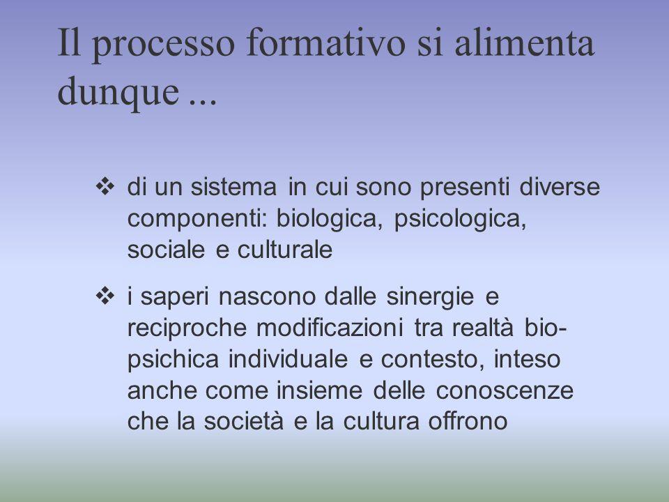 Il processo formativo si alimenta dunque... di un sistema in cui sono presenti diverse componenti: biologica, psicologica, sociale e culturale i saper