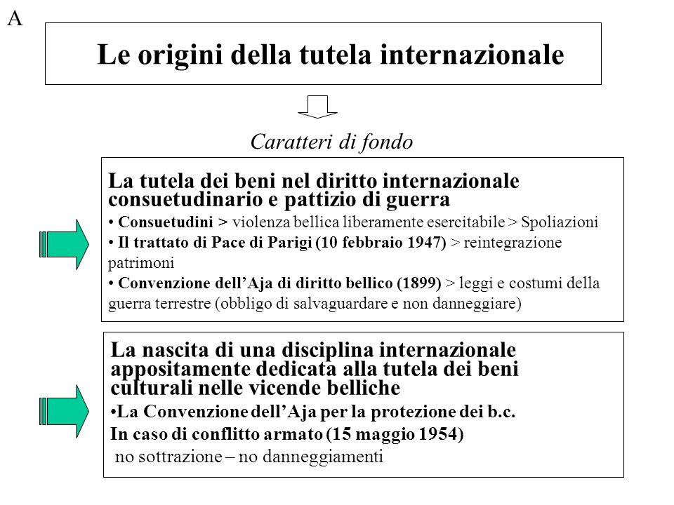 2 A Le origini della tutela internazionale Caratteri di fondo La tutela dei beni nel diritto internazionale consuetudinario e pattizio di guerra Consu