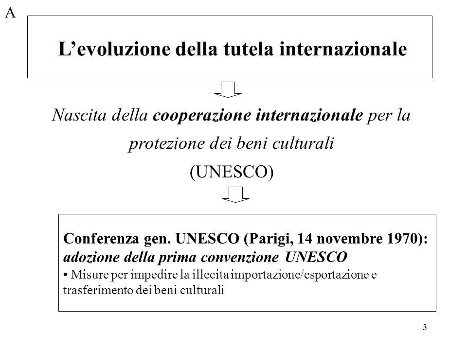 3 A Levoluzione della tutela internazionale Conferenza gen. UNESCO (Parigi, 14 novembre 1970): adozione della prima convenzione UNESCO Misure per impe