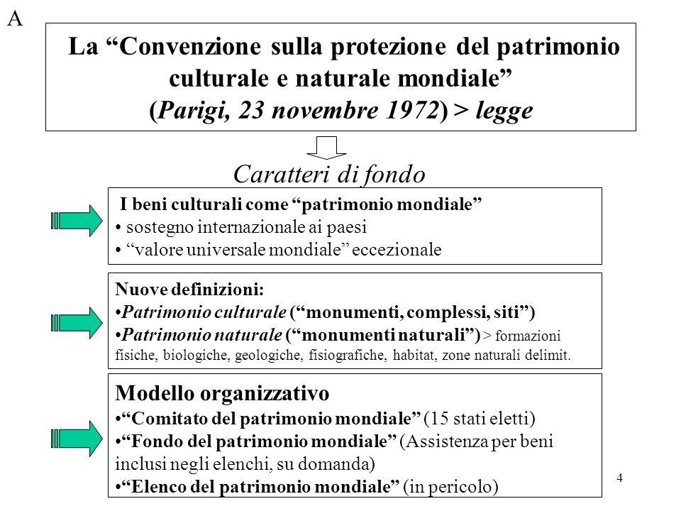 5 Convenzione UNIDROIT, 24 giugno 1995 Legge 7 giugno 1999, n.