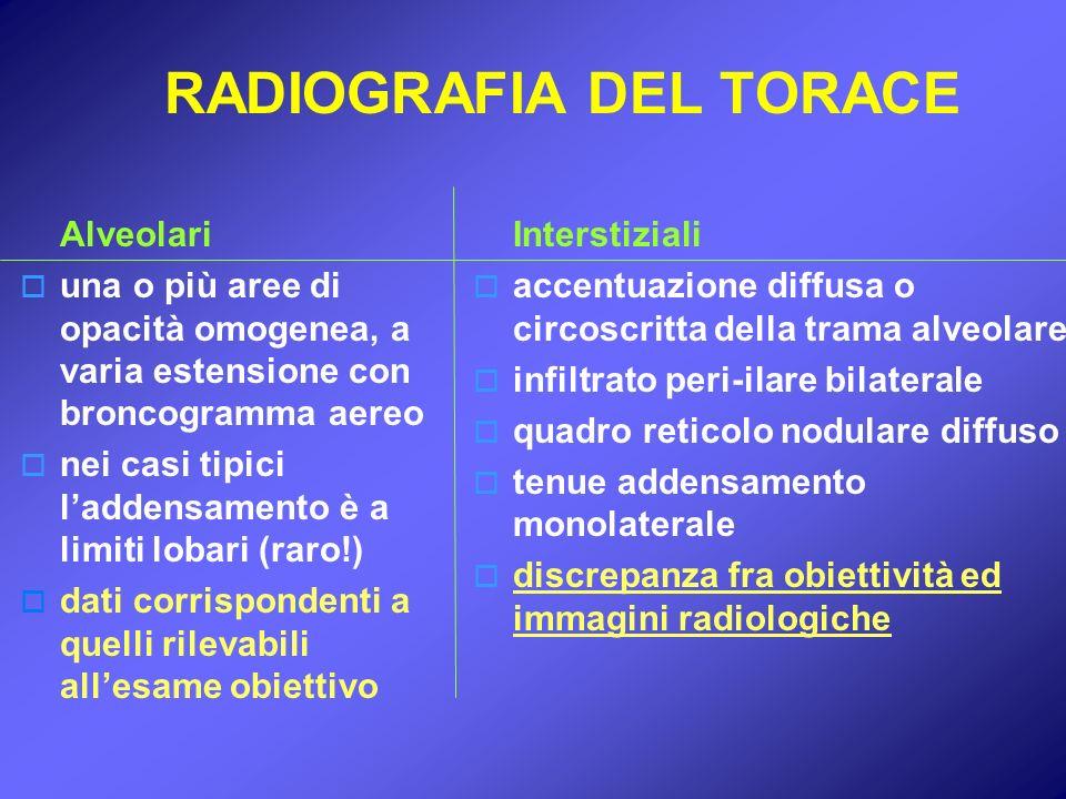 RADIOGRAFIA DEL TORACE Alveolari una o più aree di opacità omogenea, a varia estensione con broncogramma aereo nei casi tipici laddensamento è a limit