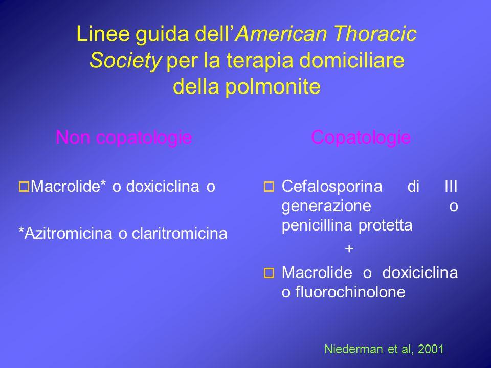 Linee guida dellAmerican Thoracic Society per la terapia domiciliare della polmonite Non copatologie Macrolide* o doxiciclina o *Azitromicina o clarit