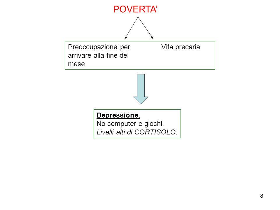 8 POVERTA Preoccupazione per Vita precaria arrivare alla fine del mese Depressione.