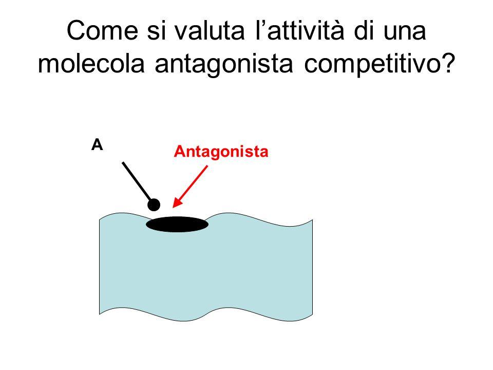Come si valuta lattività di una molecola antagonista competitivo? Antagonista A