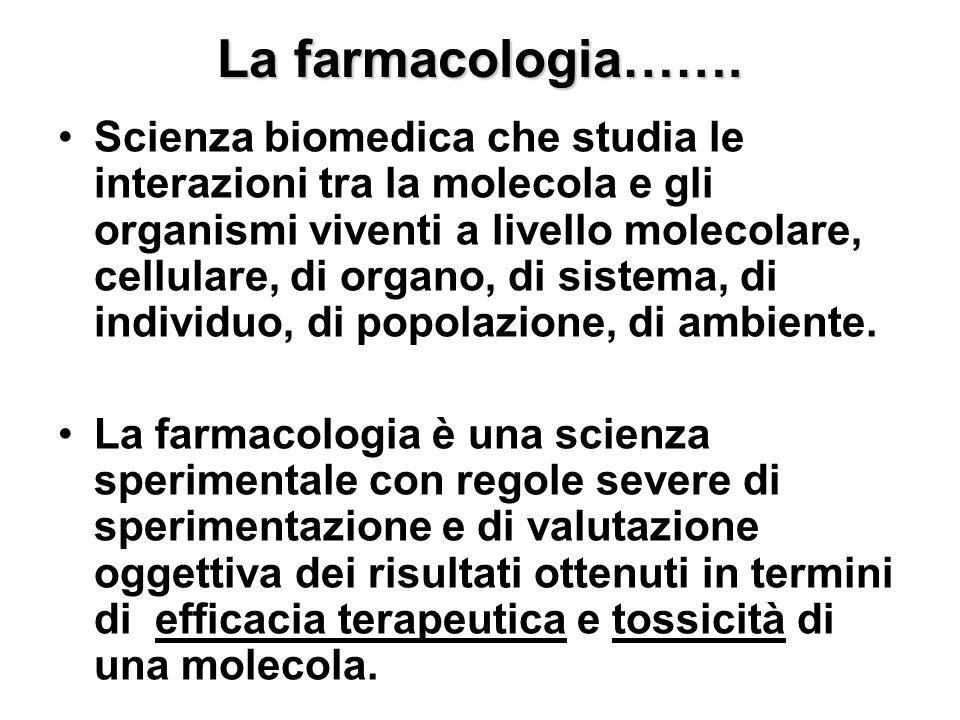 La farmacologia……. Scienza biomedica che studia le interazioni tra la molecola e gli organismi viventi a livello molecolare, cellulare, di organo, di