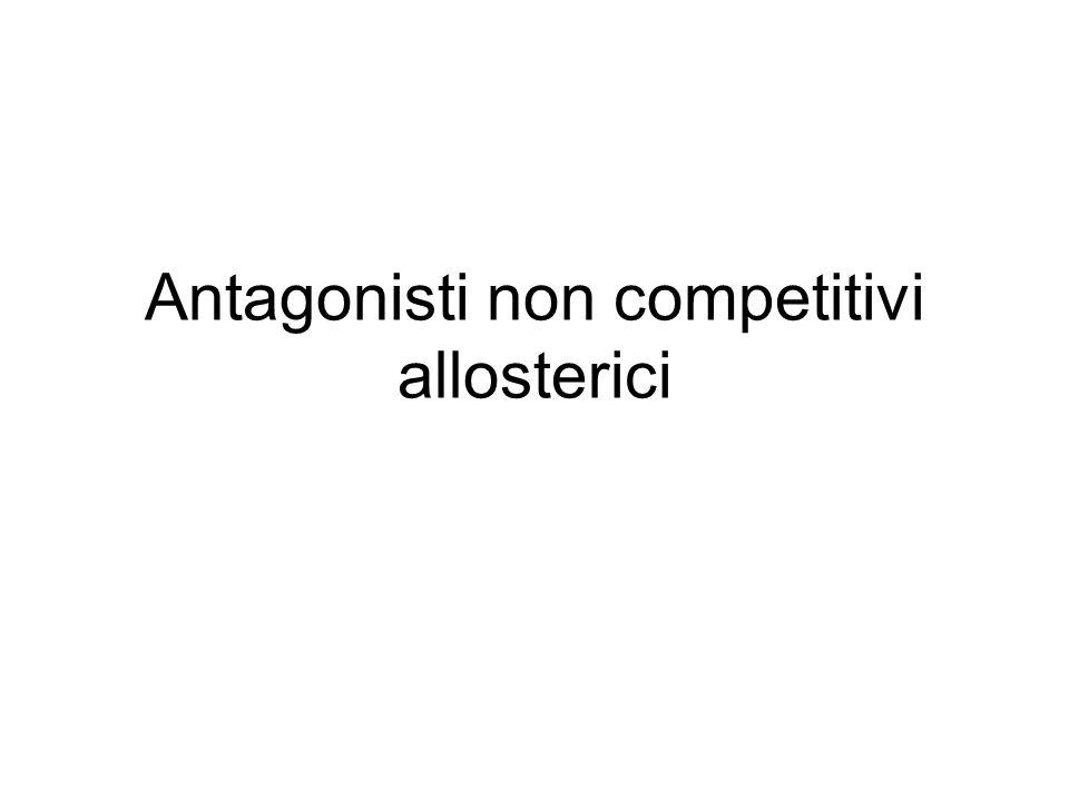 Antagonisti non competitivi allosterici