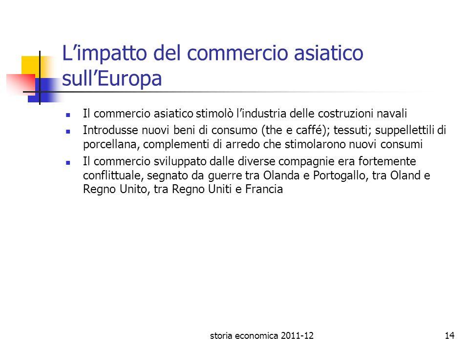 storia economica 2011-1214 Limpatto del commercio asiatico sullEuropa Il commercio asiatico stimolò lindustria delle costruzioni navali Introdusse nuo