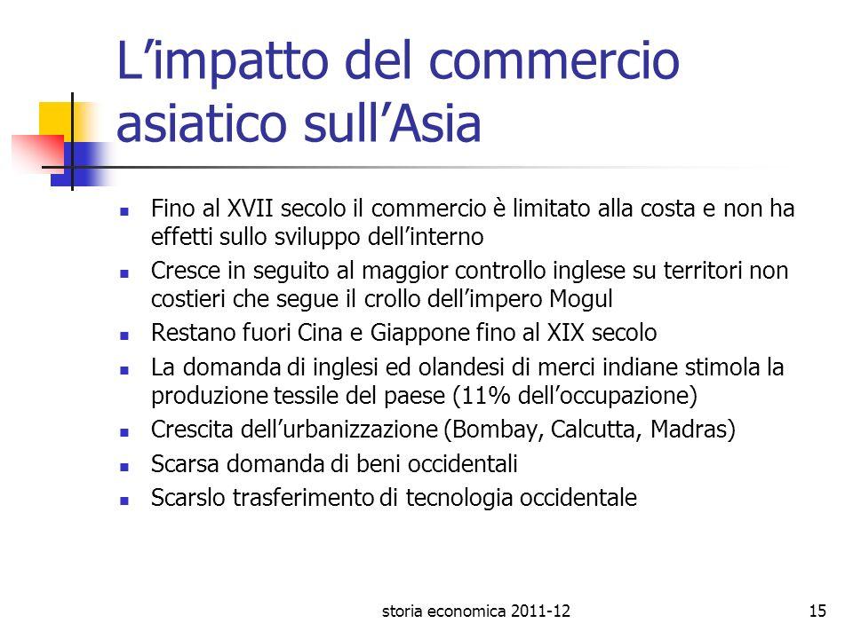 storia economica 2011-1215 Limpatto del commercio asiatico sullAsia Fino al XVII secolo il commercio è limitato alla costa e non ha effetti sullo svil