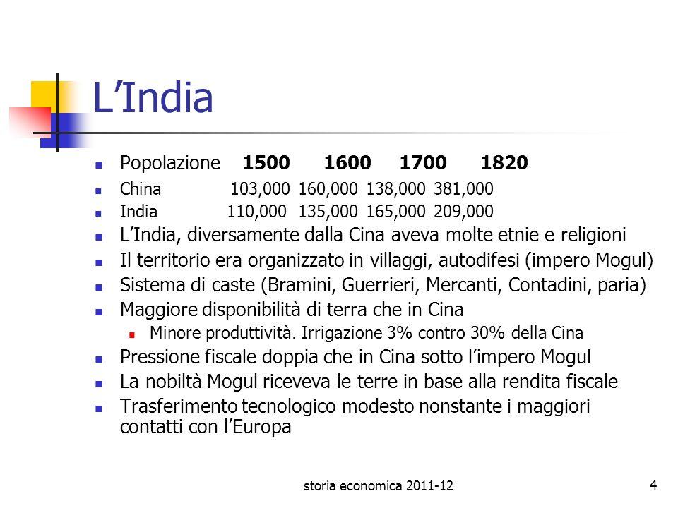 storia economica 2011-124 LIndia Popolazione 1500 1600 1700 1820 China 103,000160,000138,000381,000 India 110,000135,000165,000209,000 LIndia, diversa