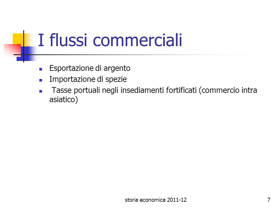 storia economica 2011-127 I flussi commerciali Esportazione di argento Importazione di spezie Tasse portuali negli insediamenti fortificati (commercio