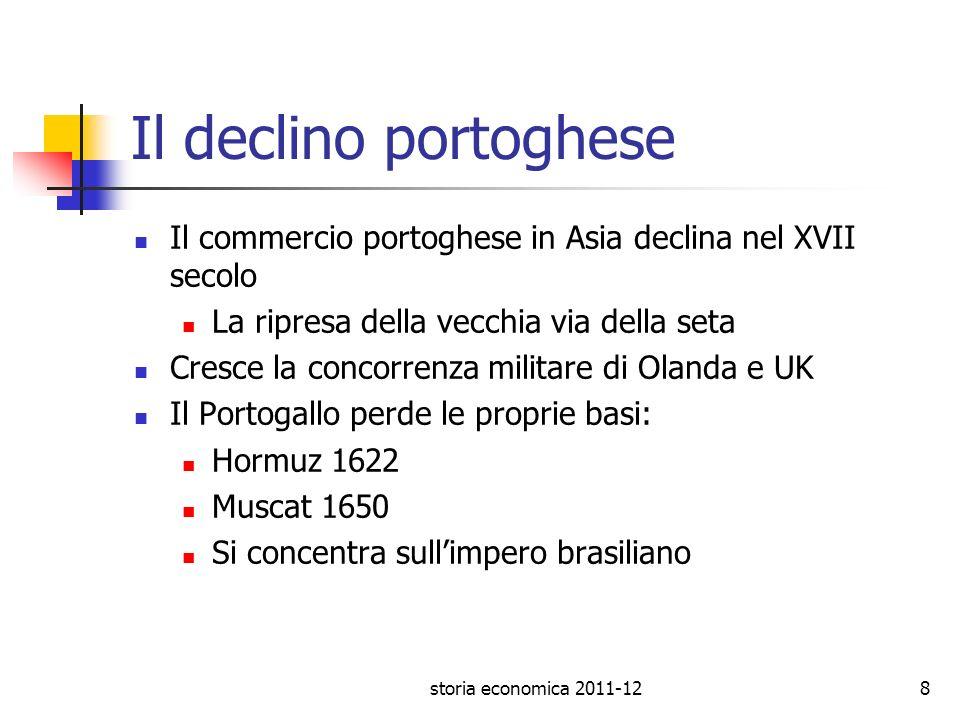 storia economica 2011-128 Il declino portoghese Il commercio portoghese in Asia declina nel XVII secolo La ripresa della vecchia via della seta Cresce