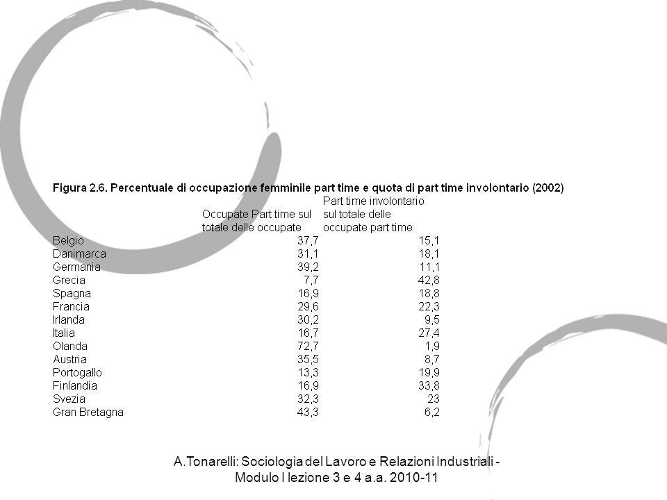 A.Tonarelli: Sociologia del Lavoro e Relazioni Industriali - Modulo I lezione 3 e 4 a.a. 2010-11