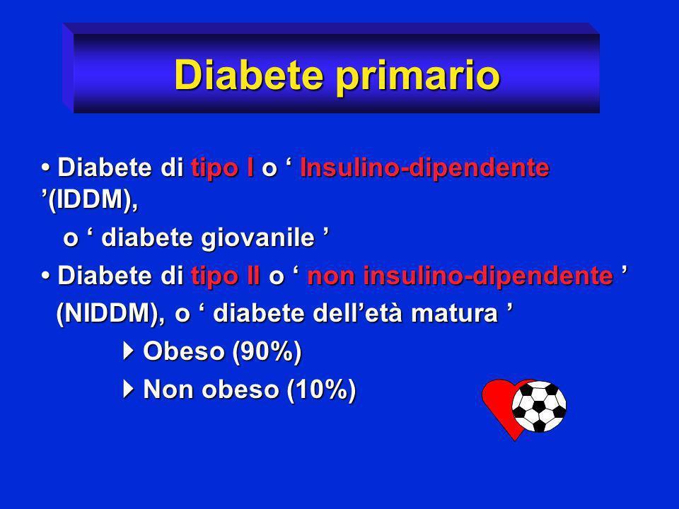 Diabete primario Diabete di tipo I o Insulino-dipendente (IDDM), Diabete di tipo I o Insulino-dipendente (IDDM), o diabete giovanile o diabete giovani