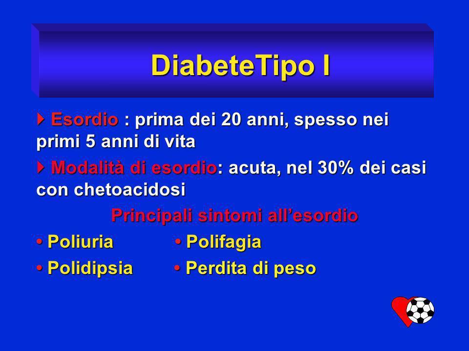DiabeteTipo I DiabeteTipo I Esordio : prima dei 20 anni, spesso nei primi 5 anni di vita Esordio : prima dei 20 anni, spesso nei primi 5 anni di vita