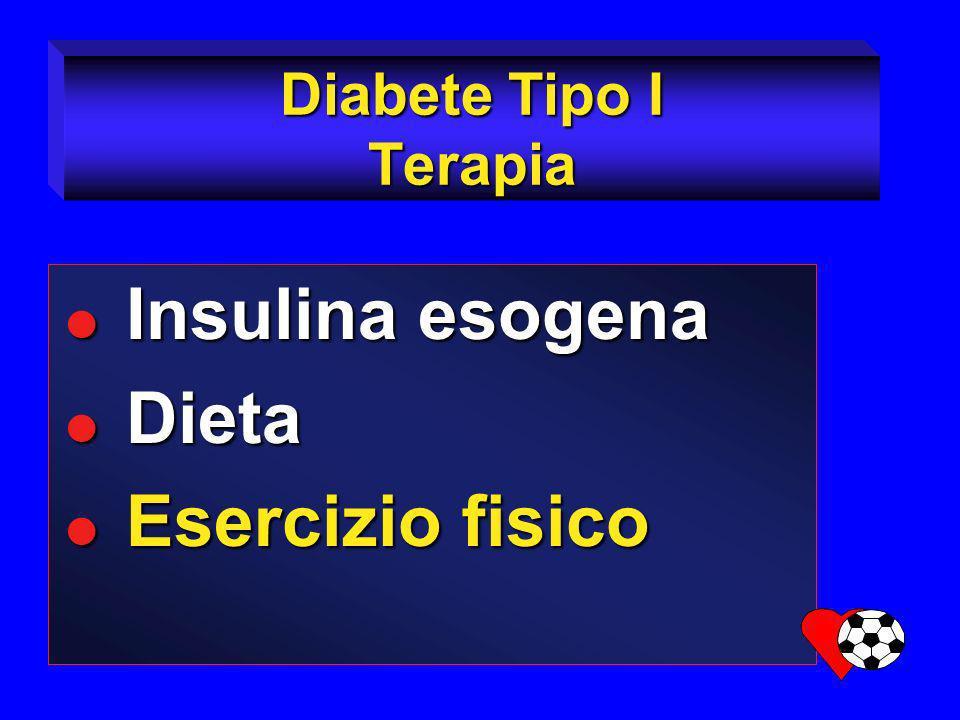Diabete Tipo I Terapia Insulina esogena Insulina esogena Dieta Dieta Esercizio fisico Esercizio fisico