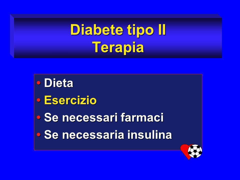 Diabete tipo II Terapia Dieta Dieta Esercizio Esercizio Se necessari farmaci Se necessari farmaci Se necessaria insulina Se necessaria insulina