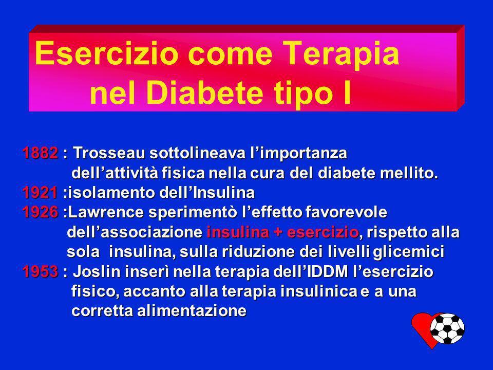 Esercizio come Terapia nel Diabete tipo I 1882 : Trosseau sottolineava limportanza dellattività fisica nella cura del diabete mellito. dellattività fi