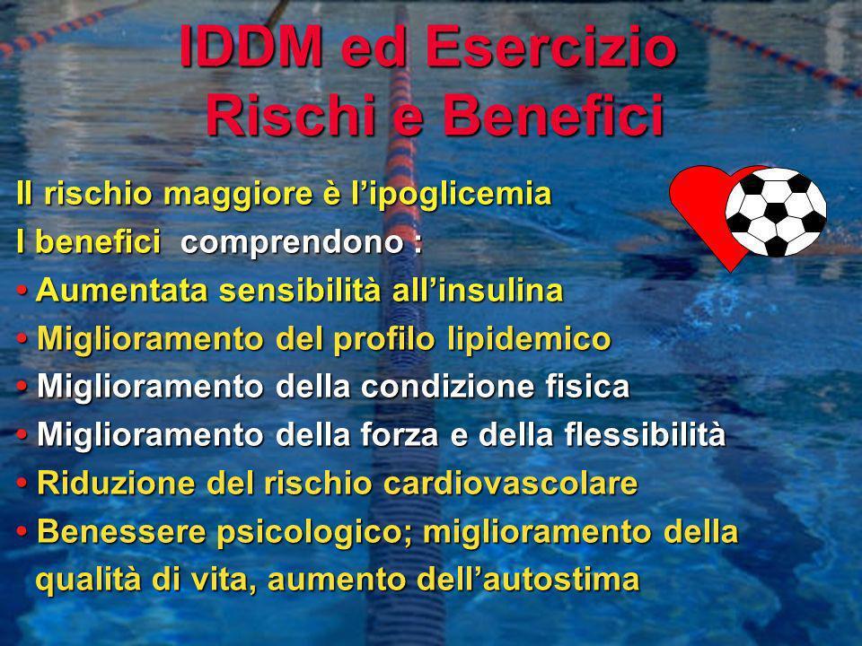 IDDM ed Esercizio Rischi e Benefici Il rischio maggiore è lipoglicemia I benefici comprendono : Aumentata sensibilità allinsulina Aumentata sensibilit