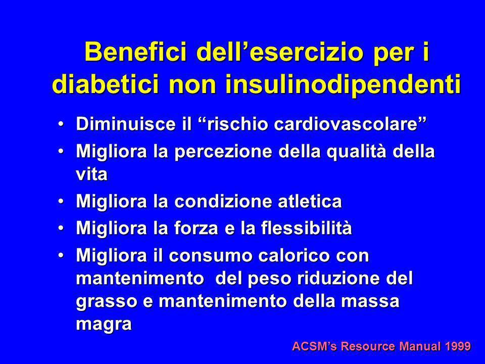 Benefici dellesercizio per i diabetici non insulinodipendenti Diminuisce il rischio cardiovascolareDiminuisce il rischio cardiovascolare Migliora la p
