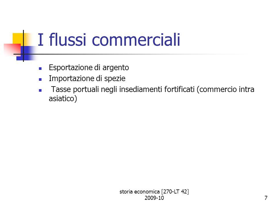 storia economica [270-LT 42] 2009-107 I flussi commerciali Esportazione di argento Importazione di spezie Tasse portuali negli insediamenti fortificati (commercio intra asiatico)