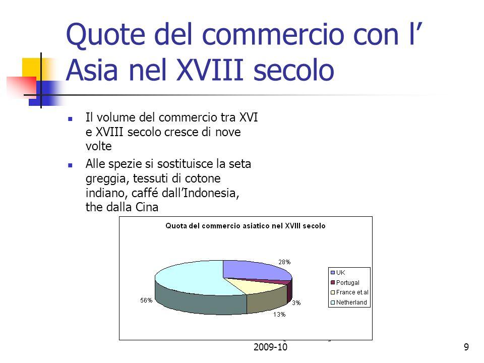 storia economica [270-LT 42] 2009-109 Quote del commercio con l Asia nel XVIII secolo Il volume del commercio tra XVI e XVIII secolo cresce di nove volte Alle spezie si sostituisce la seta greggia, tessuti di cotone indiano, caffé dallIndonesia, the dalla Cina