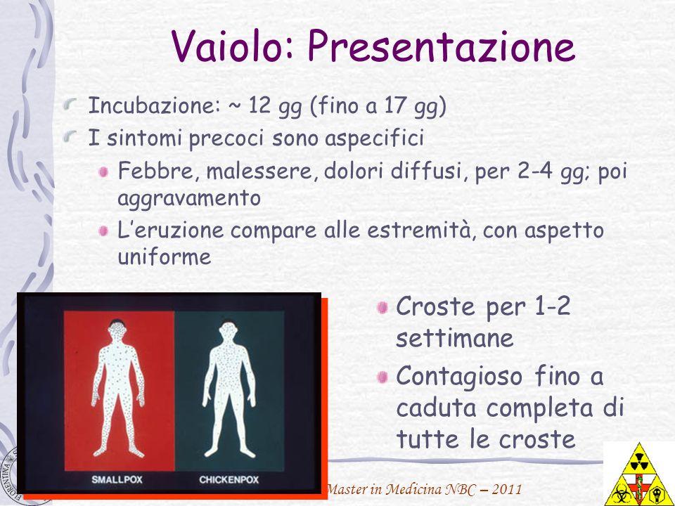 P. Urbano per il Master in Medicina NBC – 2011 Vaiolo: Presentazione Incubazione: ~ 12 gg (fino a 17 gg) I sintomi precoci sono aspecifici Febbre, mal