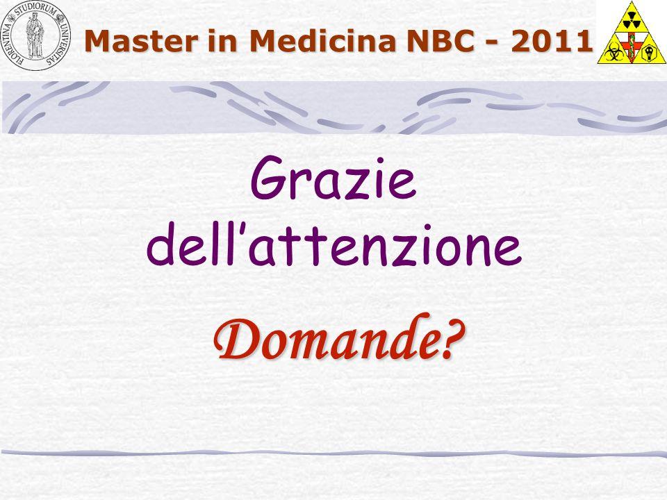 Master in Medicina NBC - 2011 Grazie dellattenzione Domande?
