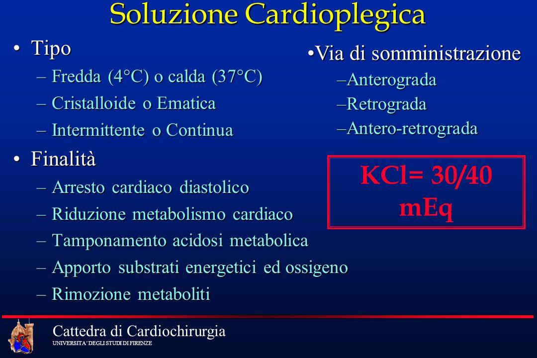 Cattedra di Cardiochirurgia UNIVERSITA DEGLI STUDI DI FIRENZE Soluzione Cardioplegica TipoTipo –Fredda (4°C) o calda (37°C) –Cristalloide o Ematica –I