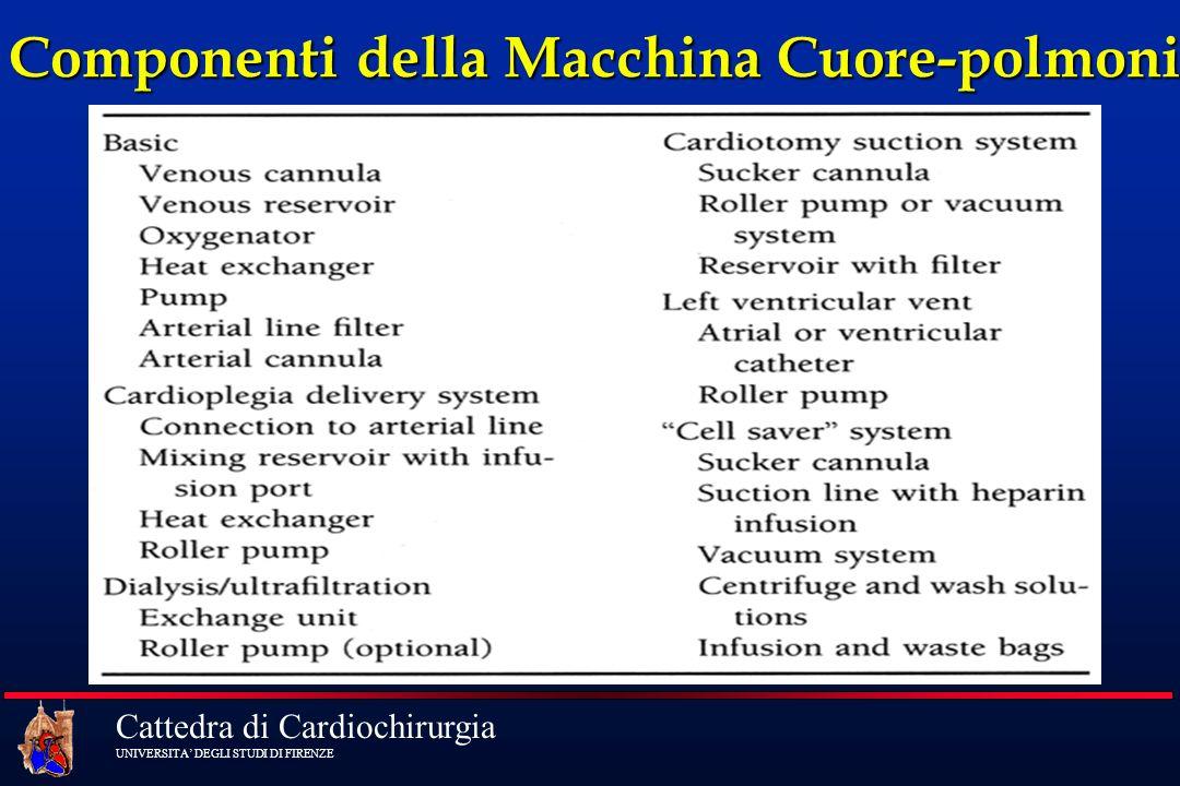 Cattedra di Cardiochirurgia UNIVERSITA DEGLI STUDI DI FIRENZE Componenti della Macchina Cuore-polmoni