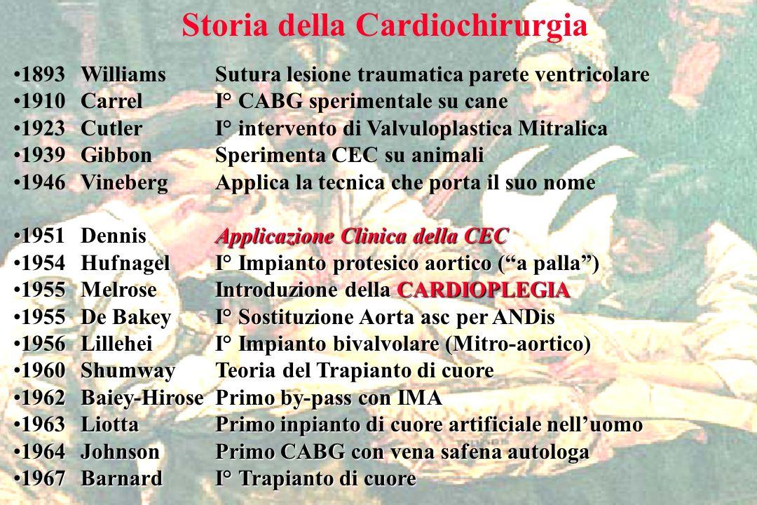 Cattedra di Cardiochirurgia UNIVERSITA DEGLI STUDI DI FIRENZE 1893WilliamsSutura lesione traumatica parete ventricolare 1910CarrelI° CABG sperimentale