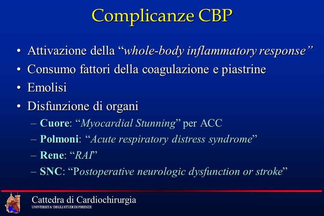 Cattedra di Cardiochirurgia UNIVERSITA DEGLI STUDI DI FIRENZE Complicanze CBP Attivazione della whole-body inflammatory responseAttivazione della whol