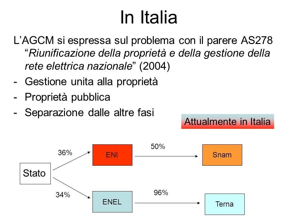 In Italia LAGCM si espressa sul problema con il parere AS278Riunificazione della proprietà e della gestione della rete elettrica nazionale (2004) -Ges
