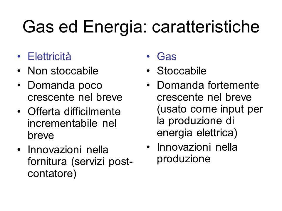 Gas ed Energia: caratteristiche Elettricità Non stoccabile Domanda poco crescente nel breve Offerta difficilmente incrementabile nel breve Innovazioni