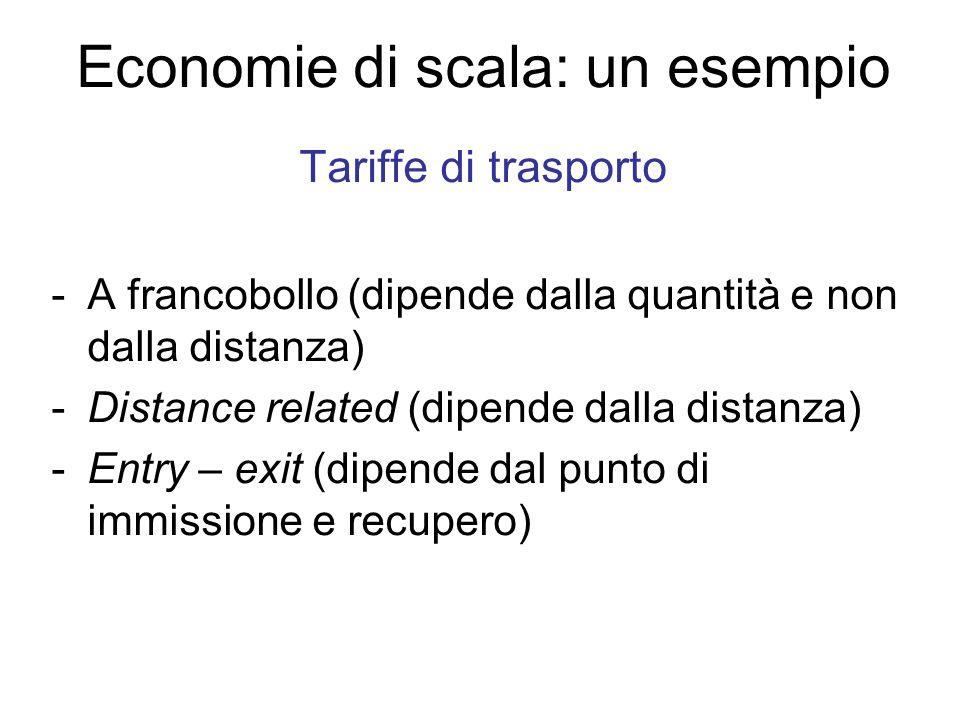 Economie di scala: un esempio Tariffe di trasporto -A francobollo (dipende dalla quantità e non dalla distanza) -Distance related (dipende dalla dista
