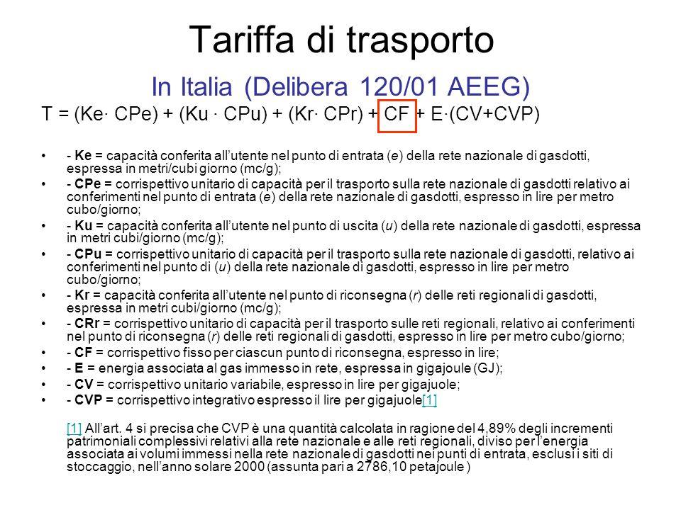 Tariffa di trasporto In Italia (Delibera 120/01 AEEG) T = (Ke· CPe) + (Ku · CPu) + (Kr· CPr) + CF + E·(CV+CVP) - Ke = capacità conferita allutente nel