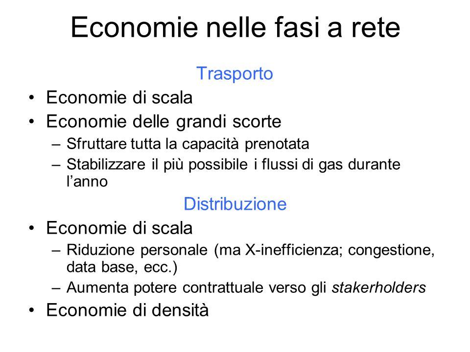 Economie nelle fasi a rete Trasporto Economie di scala Economie delle grandi scorte –Sfruttare tutta la capacità prenotata –Stabilizzare il più possib