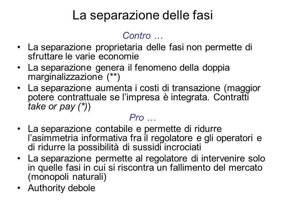 La separazione delle fasi Contro … La separazione proprietaria delle fasi non permette di sfruttare le varie economie La separazione genera il fenomen