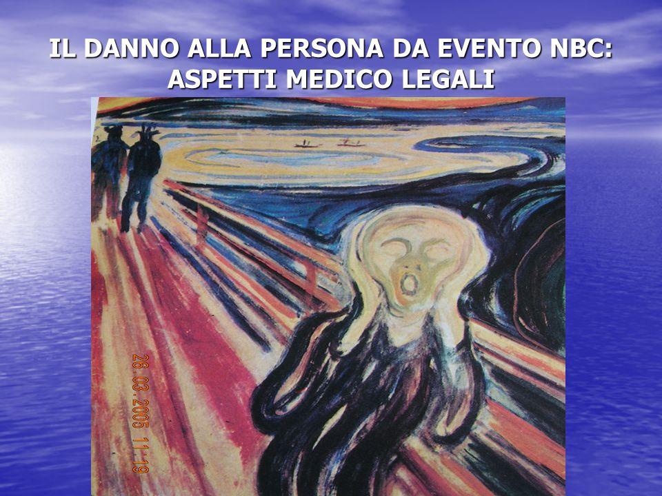 IL DANNO ALLA PERSONA DA EVENTO NBC: ASPETTI MEDICO LEGALI Evento N.B.C. COSE AMBIENTE PERSONA
