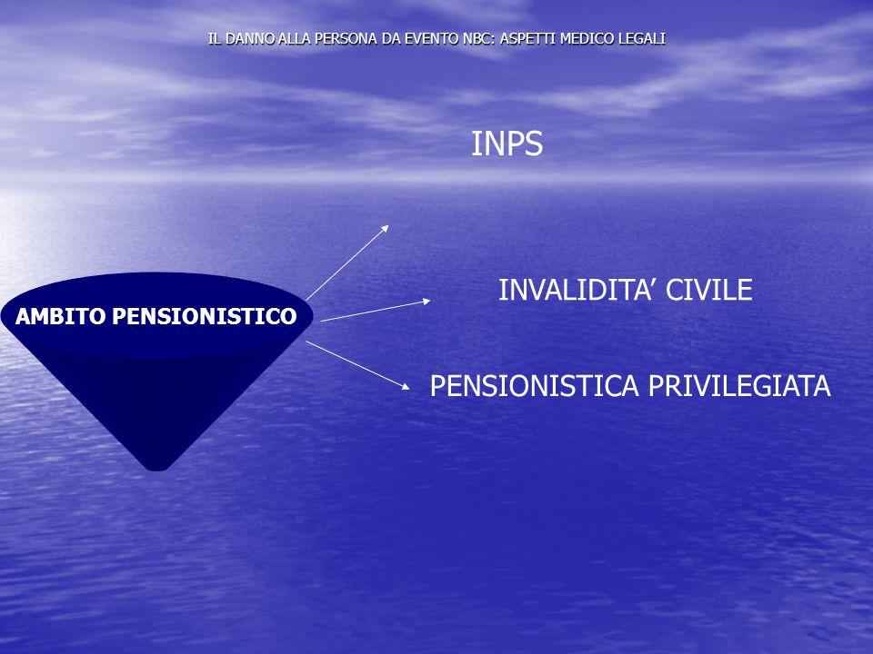 IL DANNO ALLA PERSONA DA EVENTO NBC: ASPETTI MEDICO LEGALI AMBITO PENSIONISTICO INPS INVALIDITA CIVILE PENSIONISTICA PRIVILEGIATA