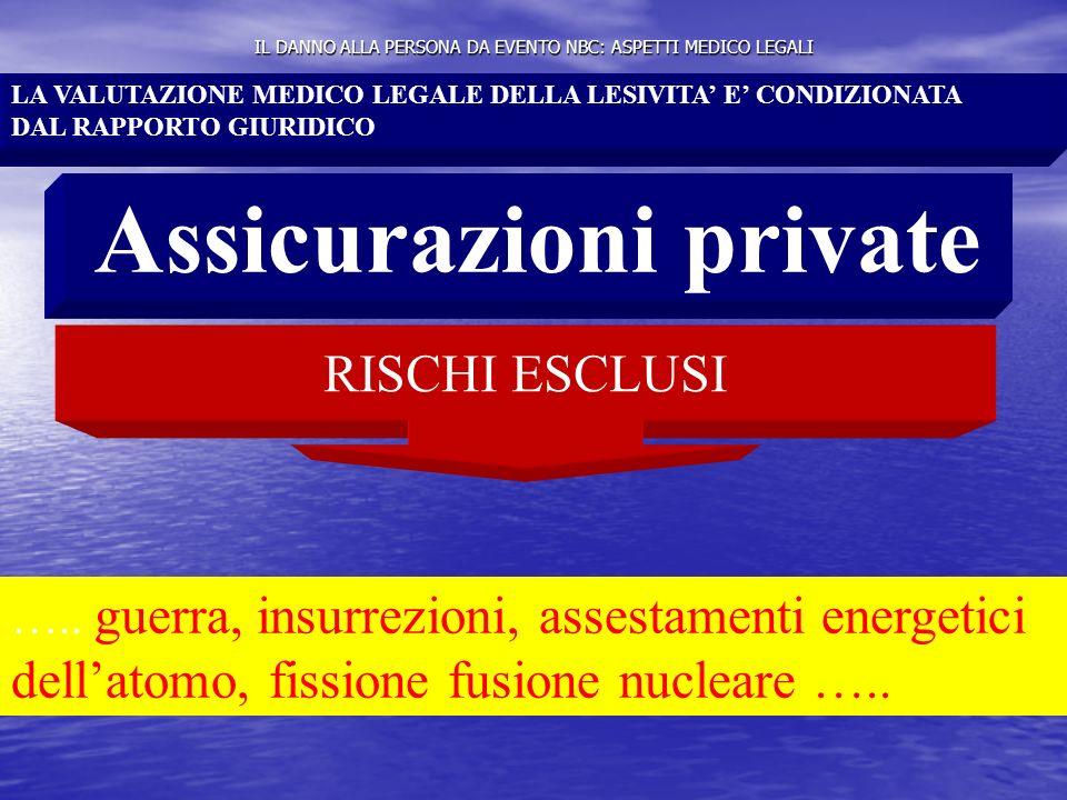 IL DANNO ALLA PERSONA DA EVENTO NBC: ASPETTI MEDICO LEGALI LA VALUTAZIONE MEDICO LEGALE DELLA LESIVITA E CONDIZIONATA DAL RAPPORTO GIURIDICO Assicuraz