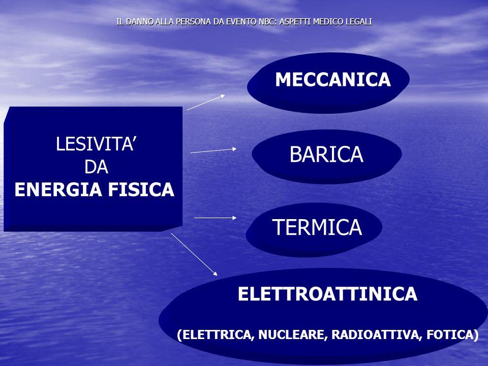 IL DANNO ALLA PERSONA DA EVENTO NBC: ASPETTI MEDICO LEGALI LESIVITA DA ENERGIA FISICA MECCANICA BARICA TERMICA ELETTROATTINICA (ELETTRICA, NUCLEARE, R