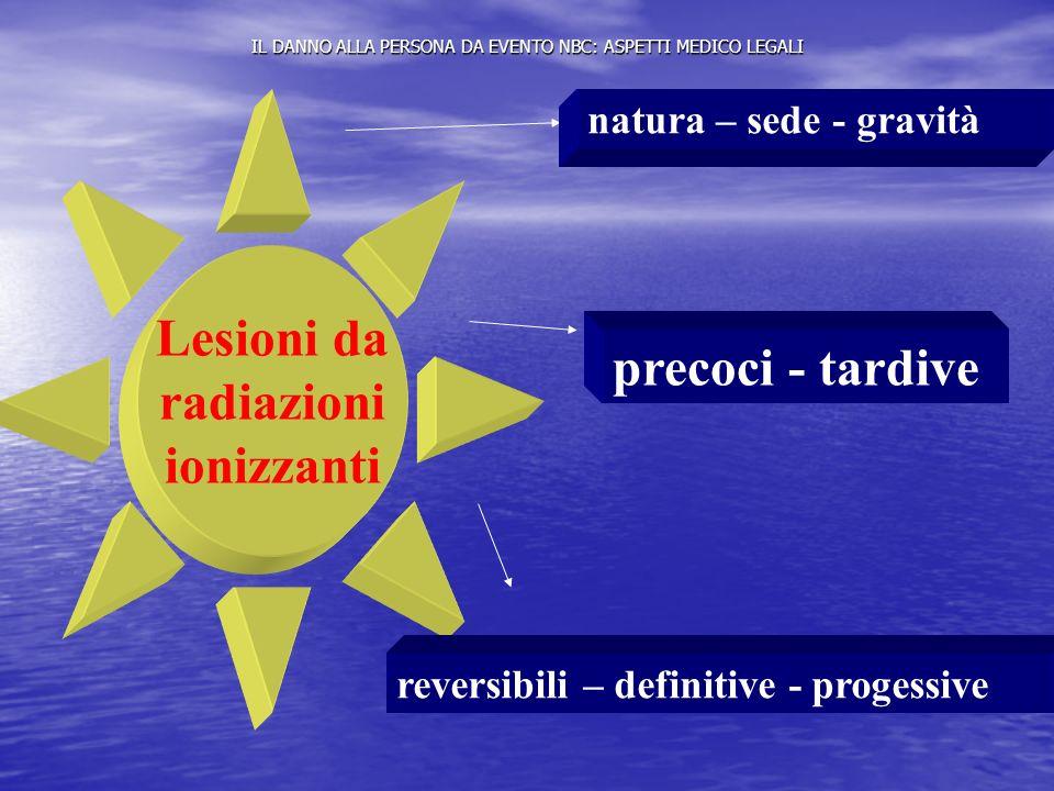IL DANNO ALLA PERSONA DA EVENTO NBC: ASPETTI MEDICO LEGALI Lesioni da radiazioni ionizzanti natura – sede - gravità precoci - tardive reversibili – de