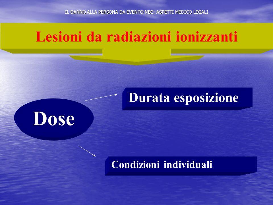 IL DANNO ALLA PERSONA DA EVENTO NBC: ASPETTI MEDICO LEGALI Lesioni da radiazioni ionizzanti Dose Durata esposizione Condizioni individuali