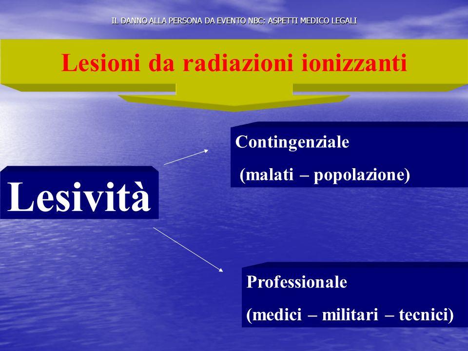 IL DANNO ALLA PERSONA DA EVENTO NBC: ASPETTI MEDICO LEGALI Lesioni da radiazioni ionizzanti Lesività Contingenziale (malati – popolazione) Professiona