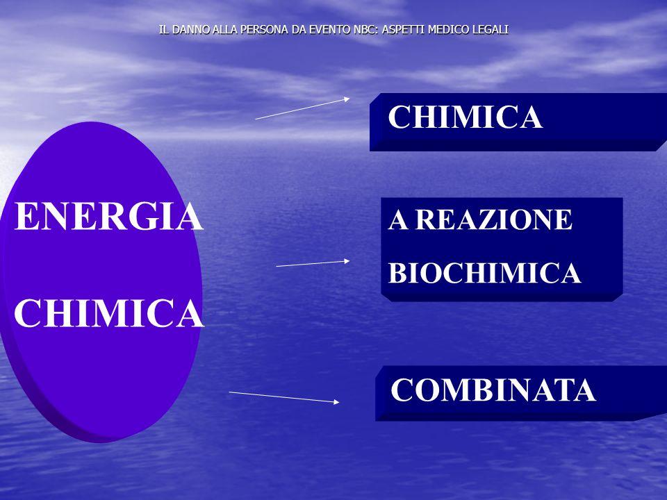 IL DANNO ALLA PERSONA DA EVENTO NBC: ASPETTI MEDICO LEGALI CHIMICA A REAZIONE BIOCHIMICA COMBINATA ENERGIA CHIMICA