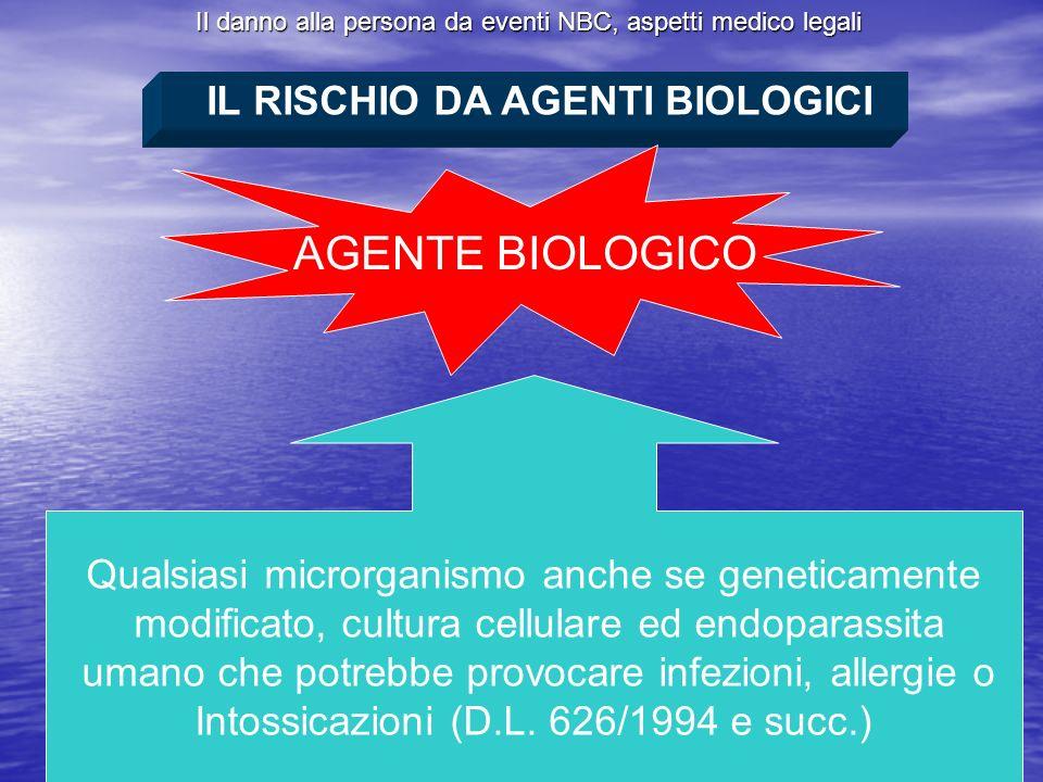 Il danno alla persona da eventi NBC, aspetti medico legali IL RISCHIO DA AGENTI BIOLOGICI AGENTE BIOLOGICO Qualsiasi microrganismo anche se geneticame