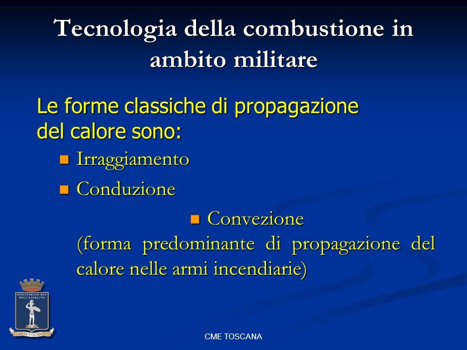 CME TOSCANA Tecnologia della combustione in ambito militare Irraggiamento Irraggiamento Conduzione Conduzione Convezione (forma predominante di propag